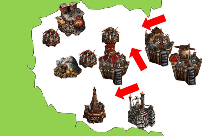 Base Layout Orc